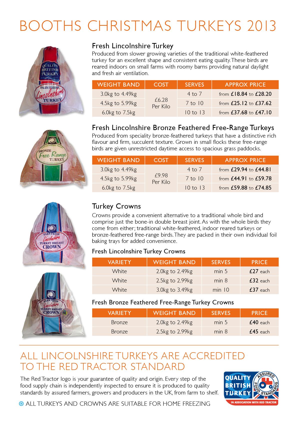 Turkey Leaflet 900px2